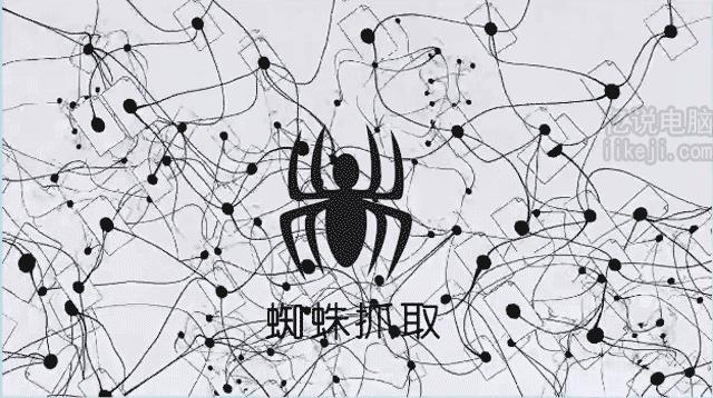 百度蛛蛛抓取页面