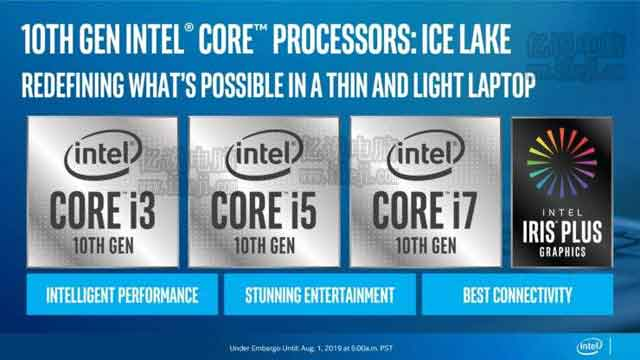 Intel 10th gen Core(第十代酷睿)