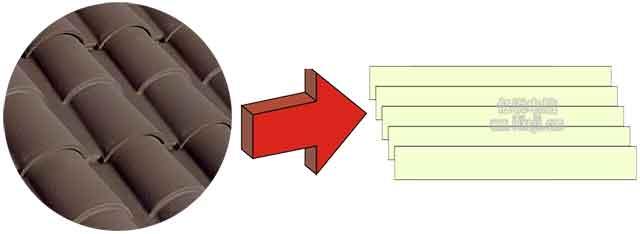 瓦楞式堆叠磁盘的磁道就像瓦片一样堆叠在一起