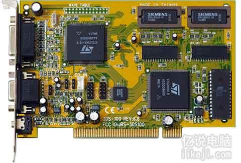 STG-2000X