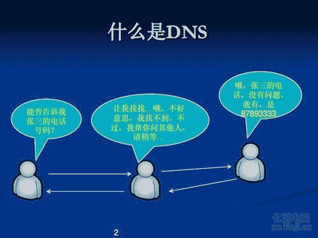 DNS的作用好比我们打电话只要拔出对方名字就能能拔出号码一样