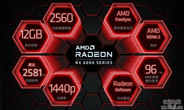 RX 6700 XT相当于NVIDIA哪一款